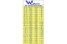 Tap Drill Chart UNC
